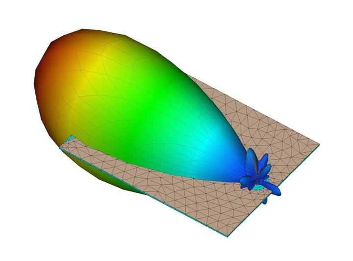Диаграмма направленности сверхширокополосной антенны Антрад-3