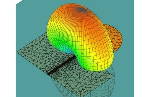 Диаграмма направленности сверхширокополосной антенны Антрад-4